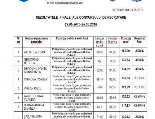 REZULTATELE  FINALE  ALE CONCURSULUI DE RECRUTARE  22.05.2018-25.05.2018